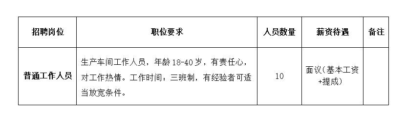 山东联众包装科技有限公司招聘简章
